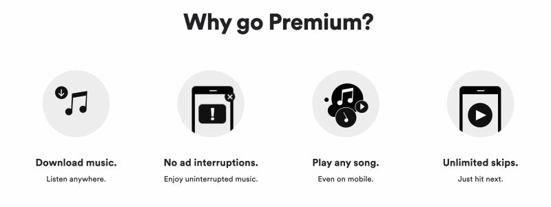 Spotify Premium Infor