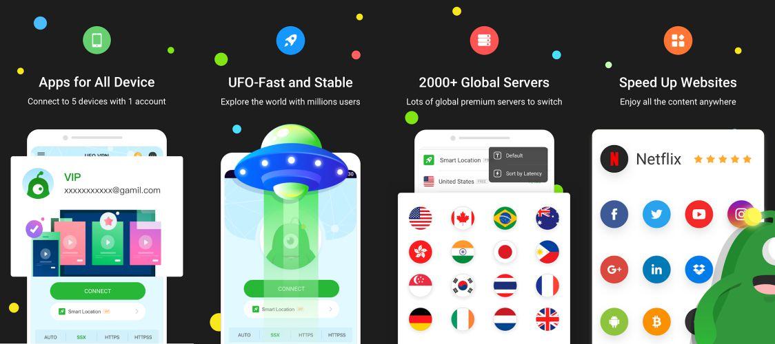 UFO VPN Premium features